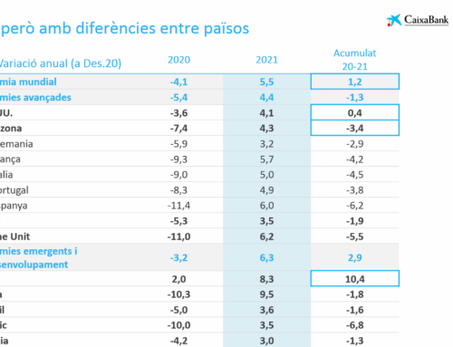 CaixaBank preveu un creixement del 4,3% a l'Eurozona per al 2021, en una nova edició del Webinar Sant Cugat Empresarial